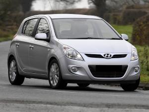 Tips Membeli Hyundai i20 Bekas