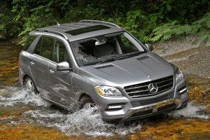 Pilihan Mobil SUV AWD Bekas di Indonesia